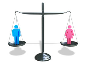 genderequality-300x225 Why Treating Everyone Equally Is a Problem
